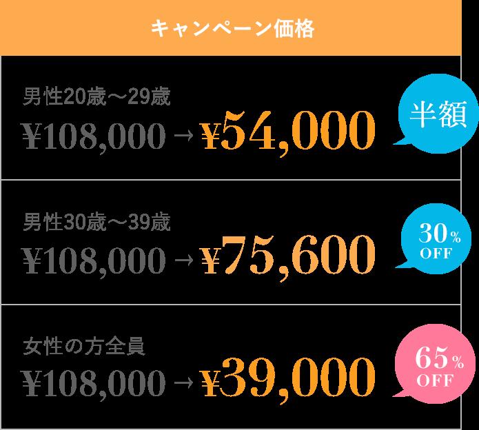 キャンペーン価格