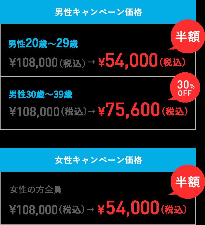 2018年夏 キャンペーン料金