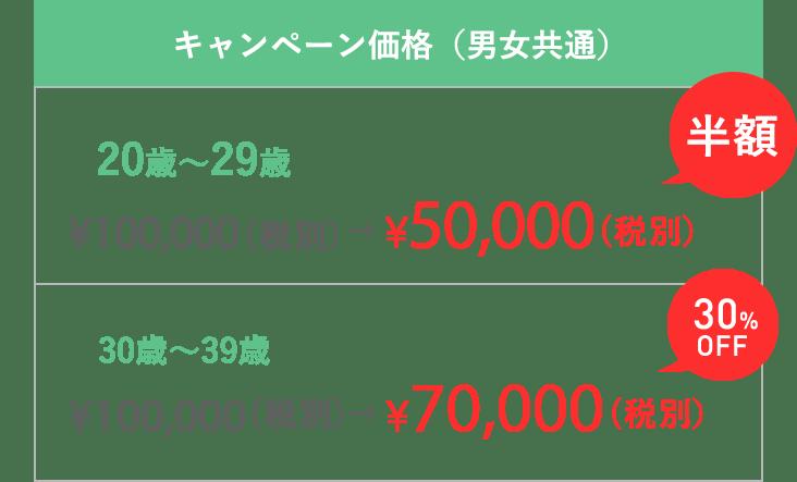 2019年 キャンペーン料金