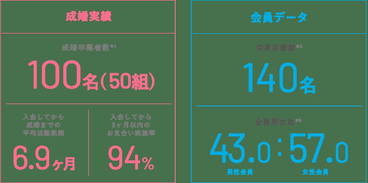 2018成婚実績_pc